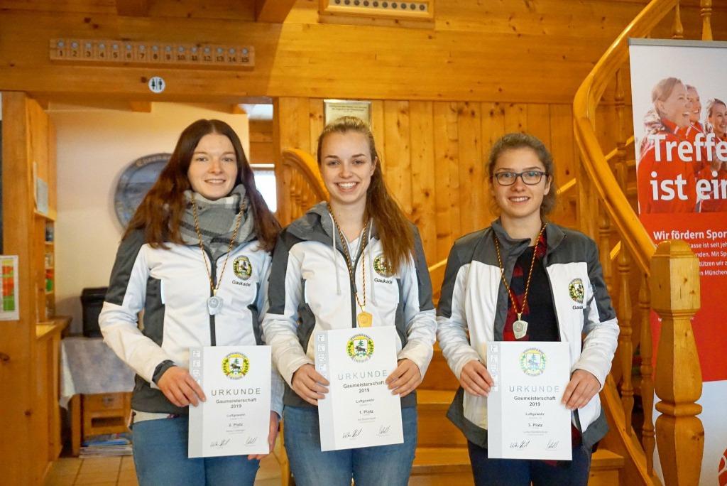 GauM 2019 - Junioren 1